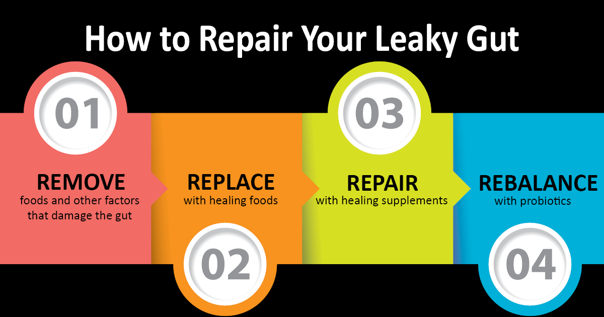 How to Repair Your Leaky Gut